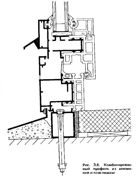 Рис. 3.6. Комбинированный профиль из алюминия и пластмассы