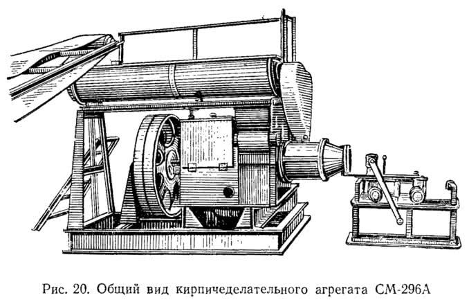 Рис. 20. Общий вид кирпичеделательного агрегата СМ-296А