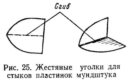 Рис. 25. Жестяные уголки для стыков пластинок мундштука