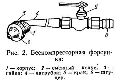 Рис. 2. Бескомпрессорная форсунка