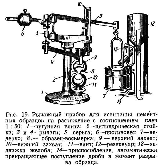 Рис. 19. Рычажный прибор для испытания цементных образцов на растяжение