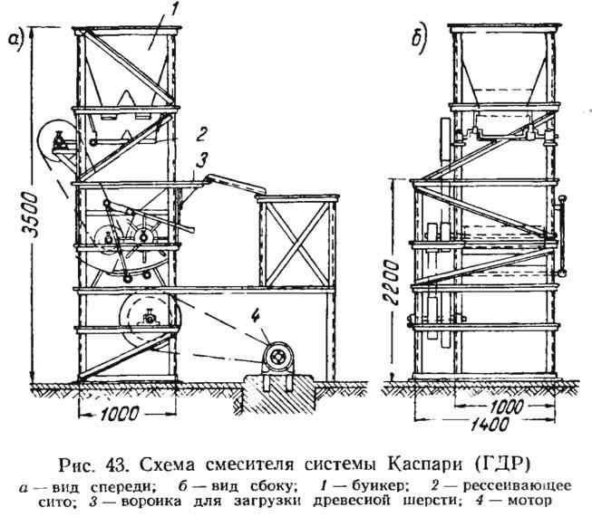 Рис. 43. Схема смесителя системы Каспари (ГДР)