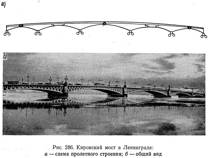 Рис. 286. Кировский мост в Ленинграде