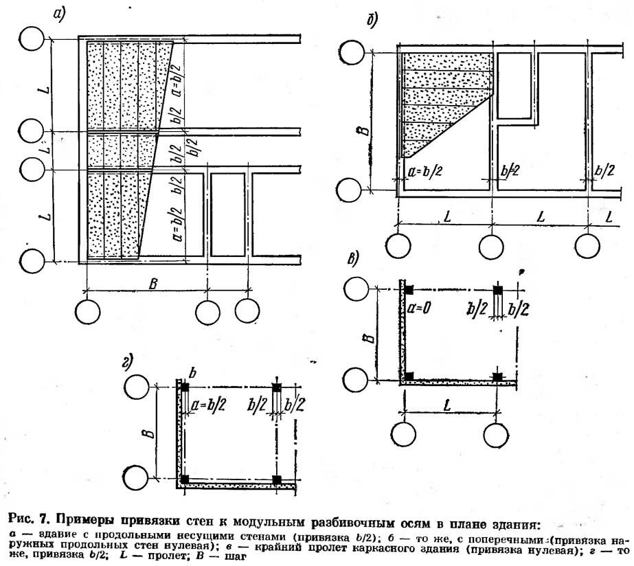 Рис. 7. Примеры привязки стен к модульным разбивочным осям в плане здания