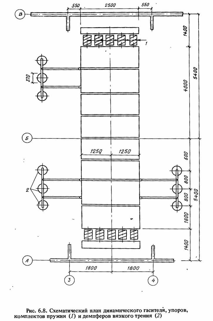 Рис. 6.8. Схематический план динамического гасителя