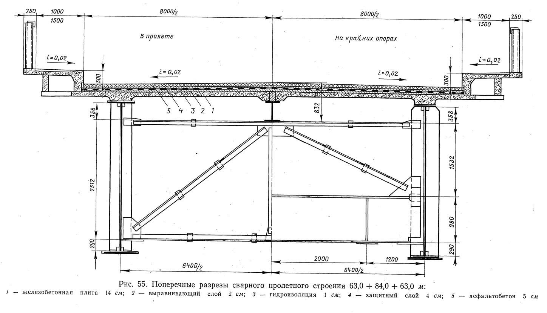 Рис. 55. Поперечные разрезы сварного пролетного строения