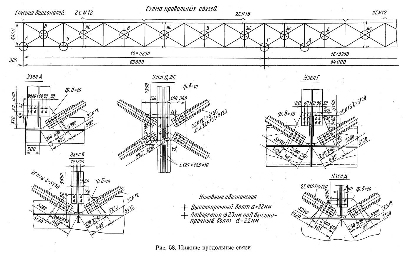 Рис. 58. Нижние продольные связи