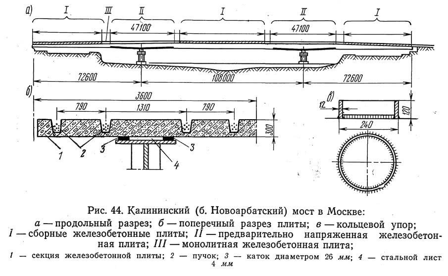 Рис. 44. Калининский (б. Новоарбатский) мост в Москве