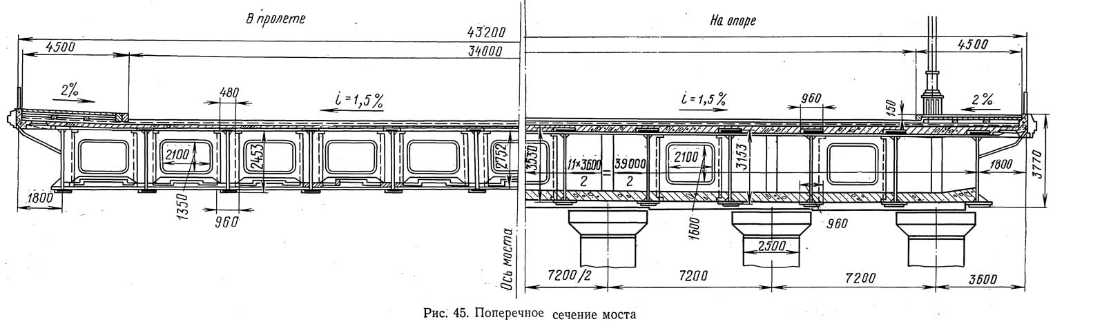 Рис. 45. Поперечное сечение моста