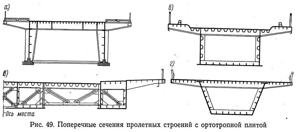 Рис. 49. Поперечные сечения пролетных строений с ортотропной плитой