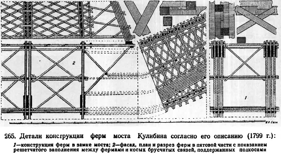265. Детали конструкции ферм моста Кулибина