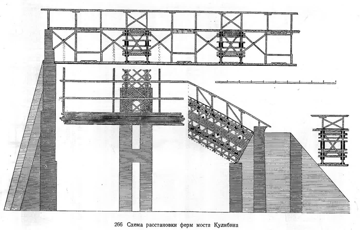 266. Схема расстановки ферм моста Кулибина