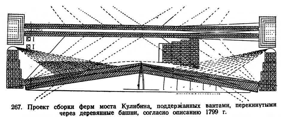 267. Проект сборки ферм моста Кулибина