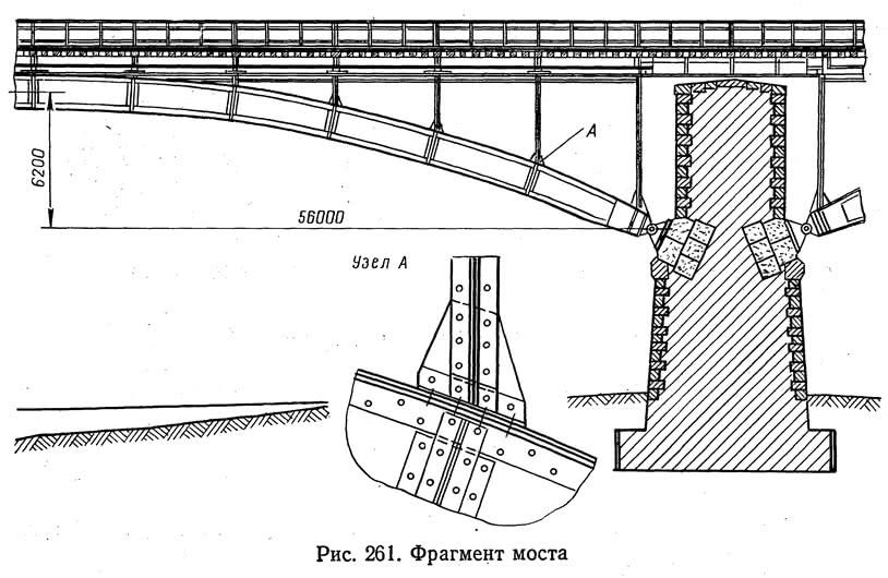 Рис. 261. Фрагмент моста