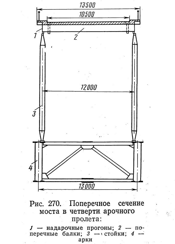 Рис. 270. Поперечное сечение моста в четверти арочного пролета