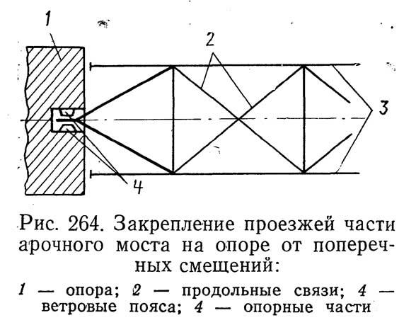Рис. 264. Закрепление проезжей части арочного моста на опоре