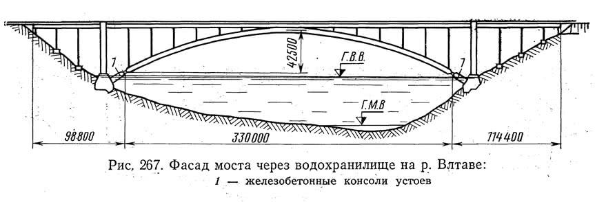 Рис, 267. Фасад моста через водохранилище на р. Влтаве