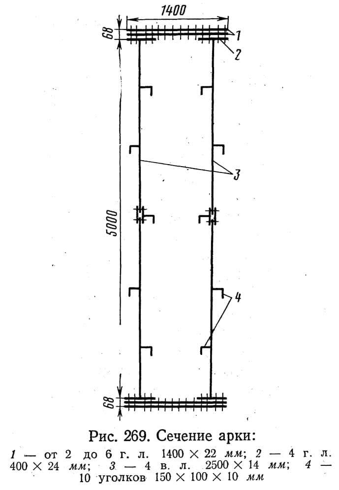 Рис. 269. Сечение арки