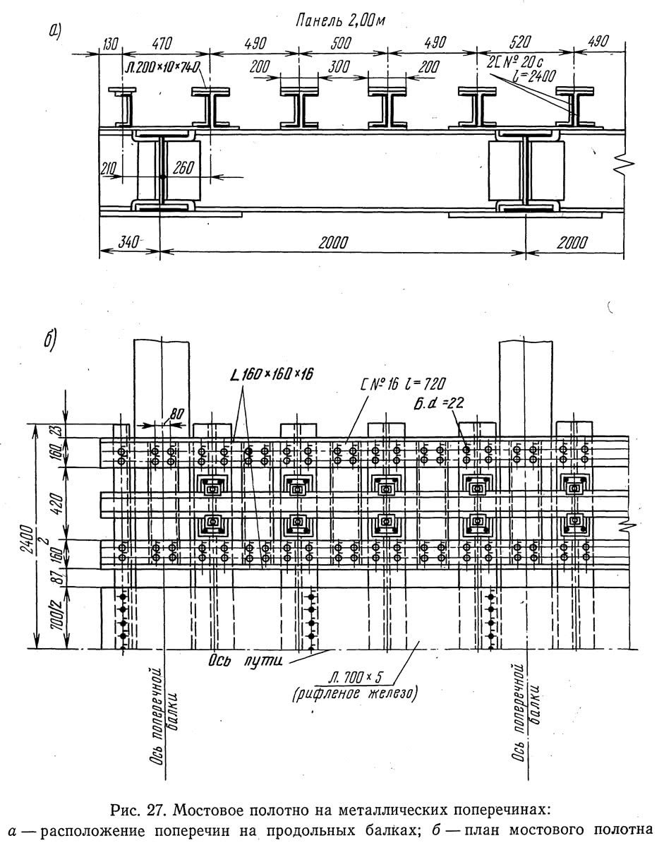 Рис. 27. Мостовое полотно на металлических поперечинах