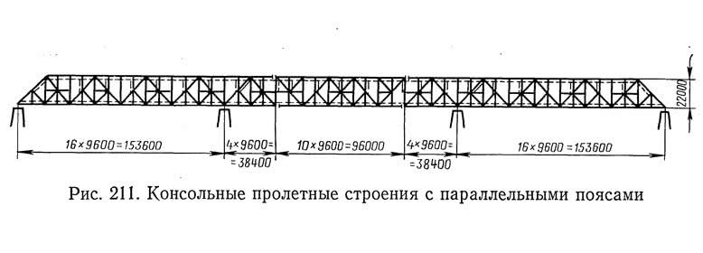 Рис. 211. Консольные пролетные строения с параллельными поясами