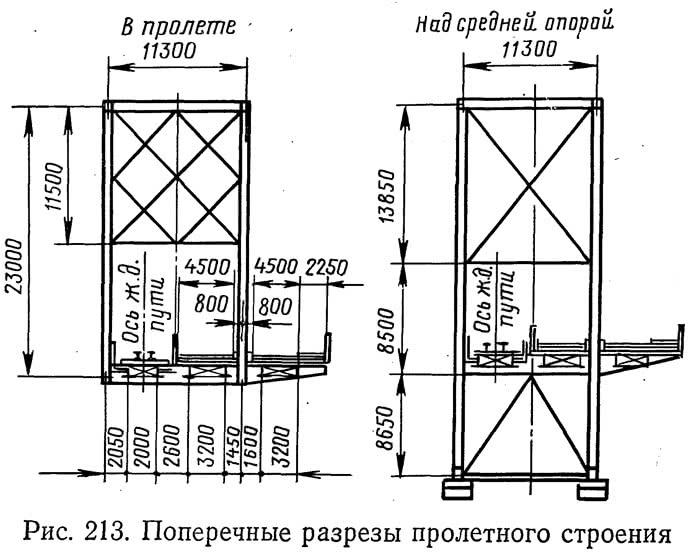 Рис. 213. Поперечные разрезы пролетного строения