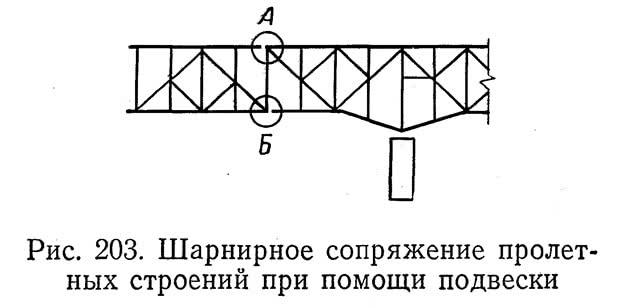 Рис. 203. Шарнирное сопряжение пролетных строений при помощи подвески