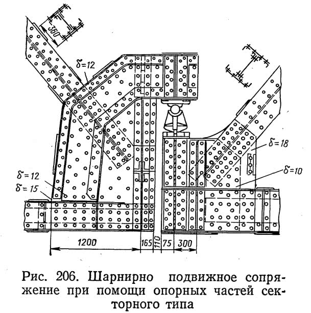 Рис. 206. Шарнирно подвижное сопряжение при помощи опорных частей секторного типа