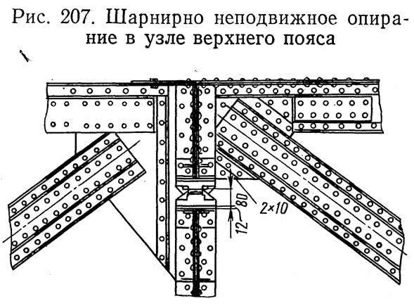 Рис. 207. Шарнирно неподвижное опирание в узле верхнего пояса