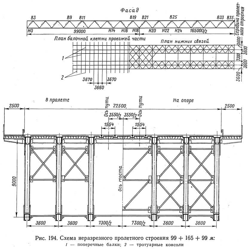 Рис. 194. Схема неразрезного пролетного строения 99+165+99 м