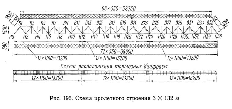 Рис. 196. Схема пролетного строения 3х132 м