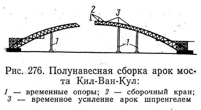Рис. 276. Полунавесная сборка арок моста Кил-Ван-Кул