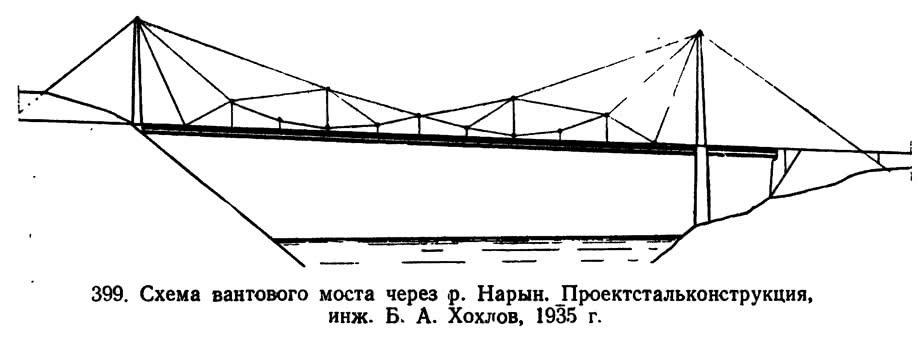 399. Схема вантового моста через р. Нарын