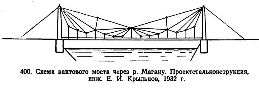 400. Схема вантового моста через р. Магану