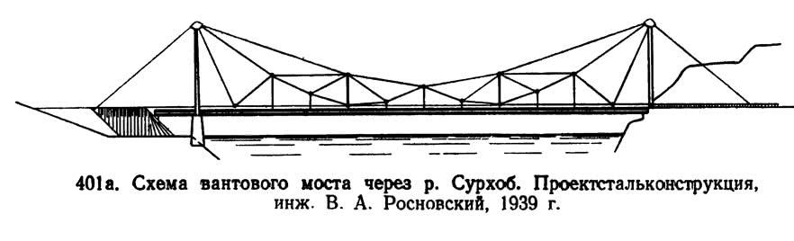 401 а. Схема вантового моста через р. Сурхоб