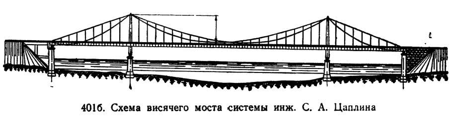 401 б. Схема висячего моста системы инж. С. А. Цаплина