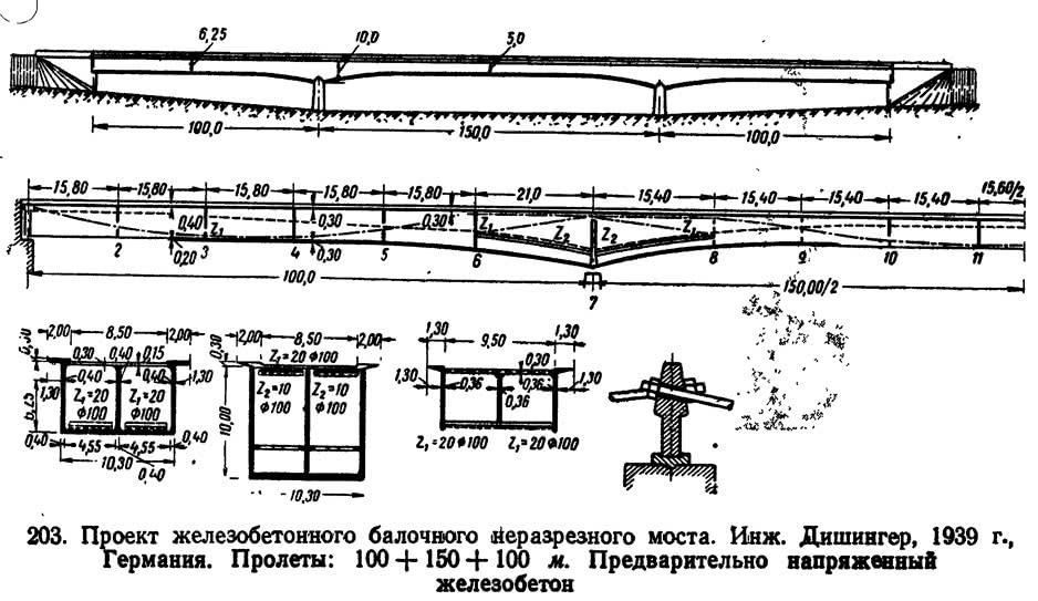 203. Проект железобетонного балочного неразрезного моста