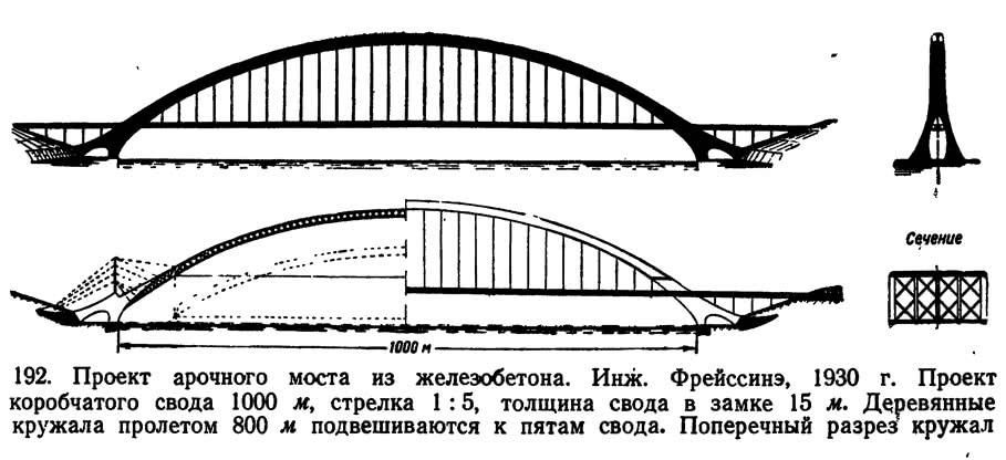 192. Проект арочного моста из железобетона