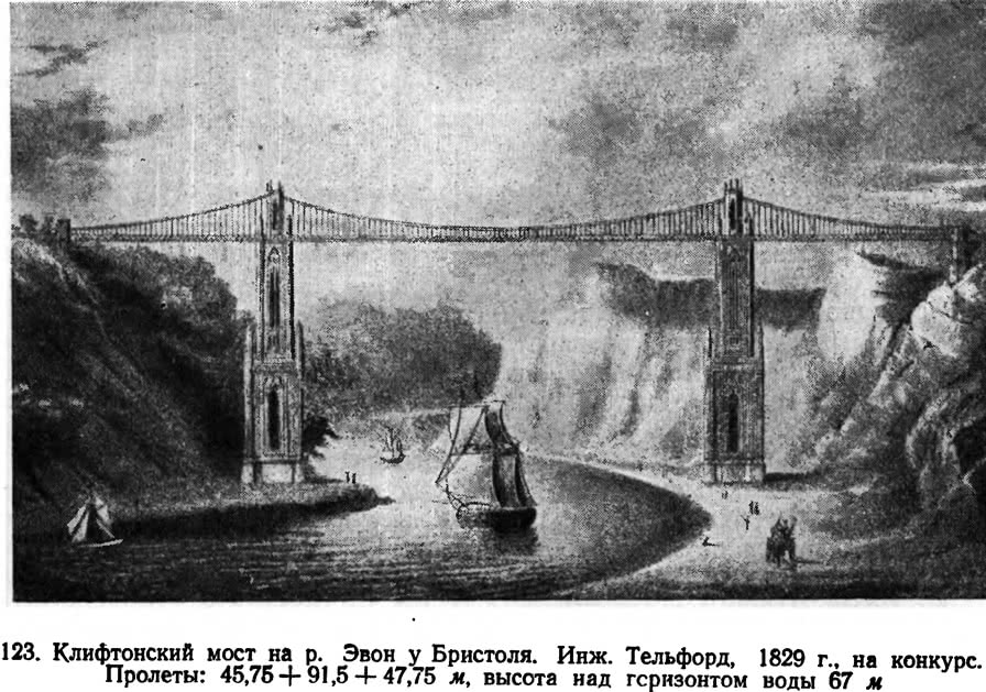 123. Клифтонский мост на р. Эвон у Бристоля. Инж. Тельфорд