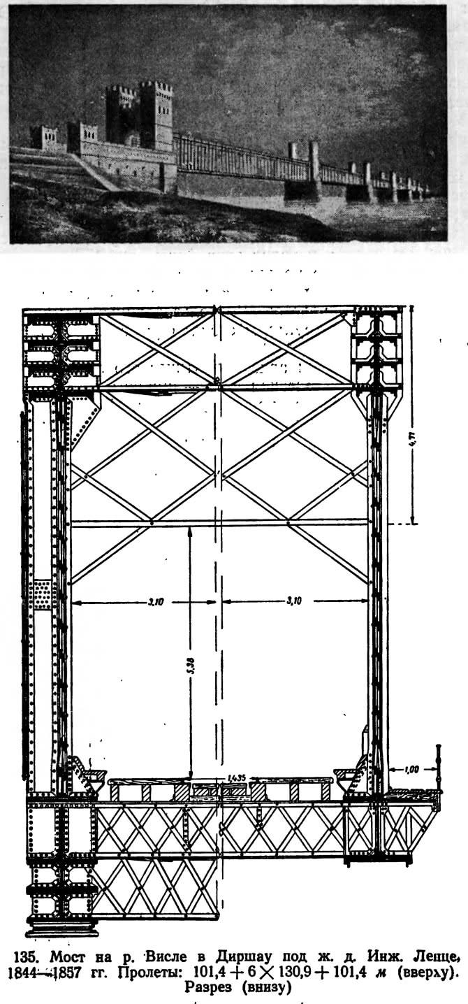 135. Мост на р. Висле в Диршау под ж. д.