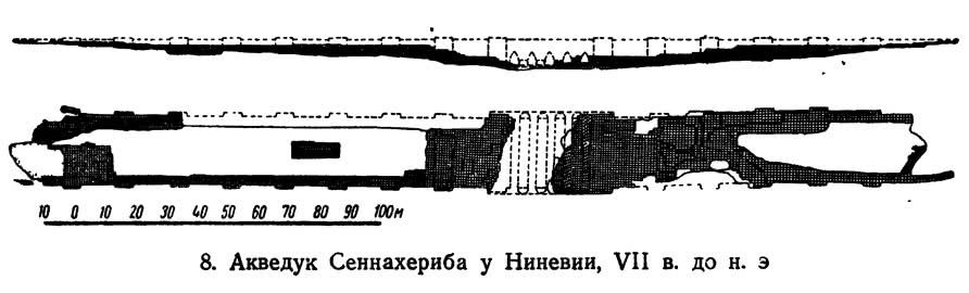 8. Акведук Сеннахериба у Ниневии, VII в. до н.э.