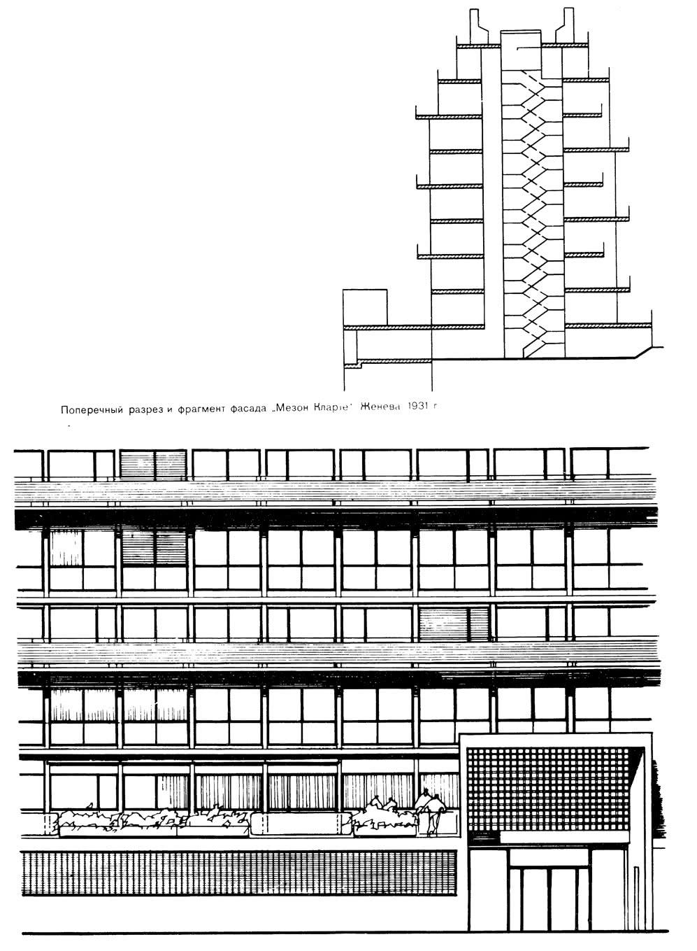 Поперечный разрез и фрагмент фасада Мезон Кларю Женева 1931.