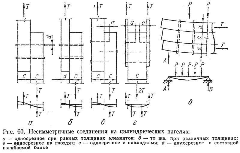 Рис. 60. Несимметричные соединения на цилиндрических нагелях