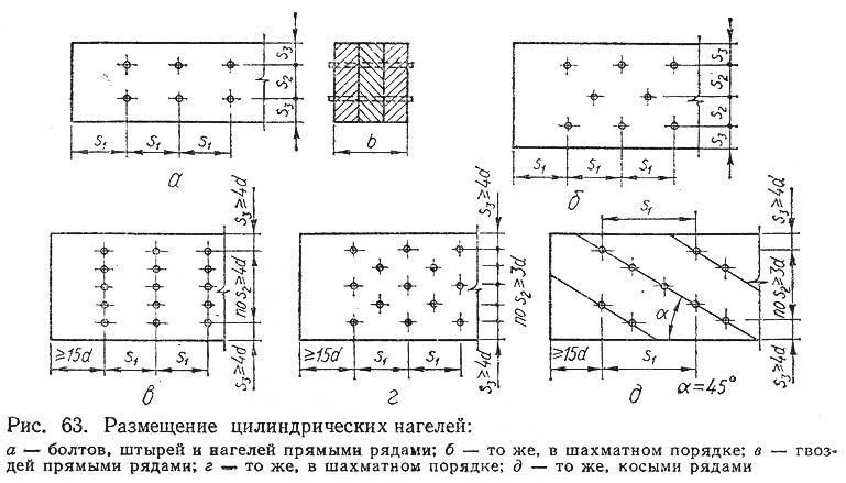 Рис. 63. Размещение цилиндрических нагелей