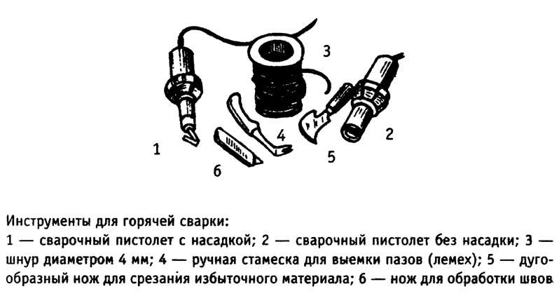 Инструменты для горячей сварки