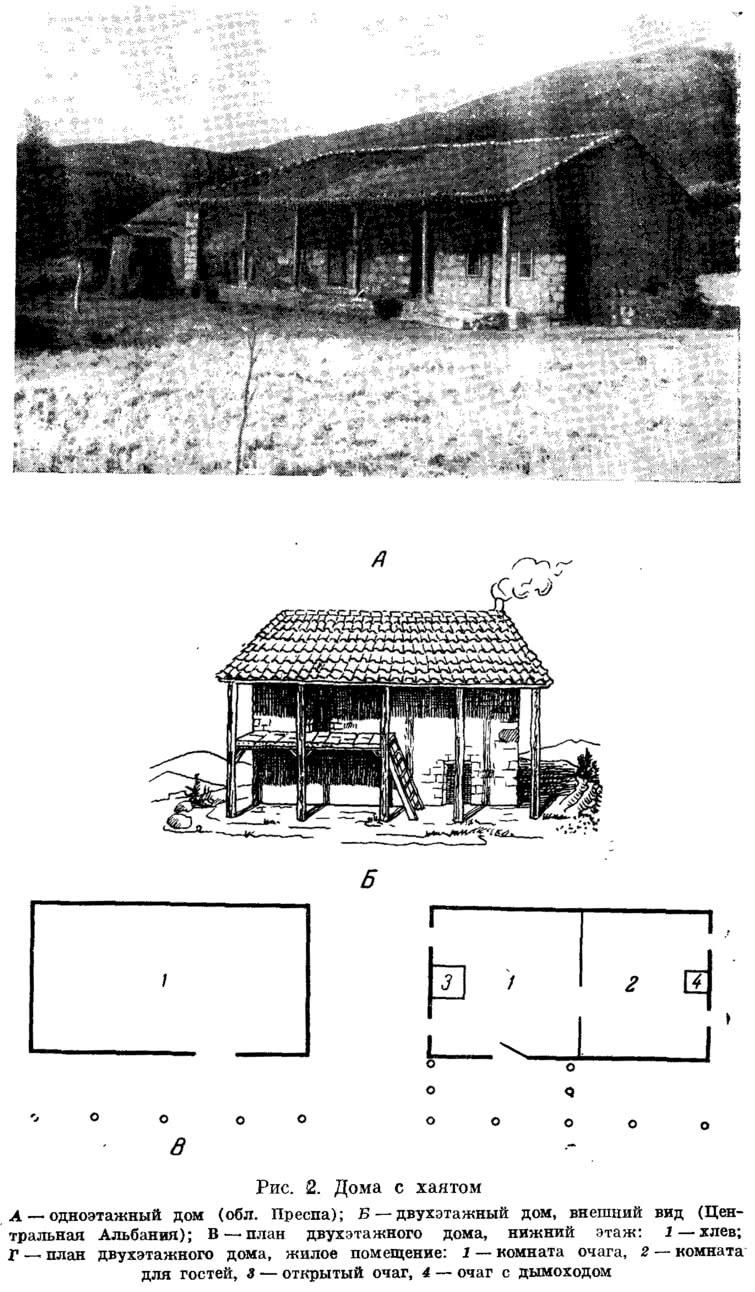Рис. 2. Дома с хаятом