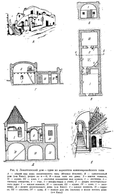 Рис. 4. Левантинский дом — один из вариантов южноевропейского типа