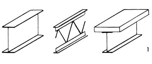 Рисунок 1. Формы балок