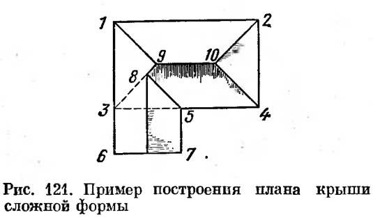 Рис. 121. Пример построения плана крыши сложной формы