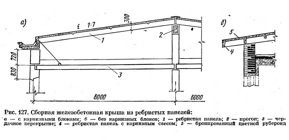 Рис. 127. Сборная железобетонная крыша из ребристых панелей