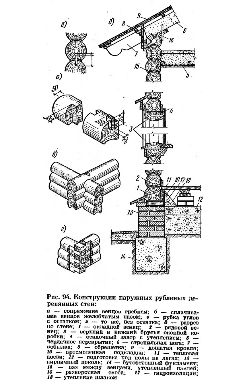Рис. 94. Конструкции наружных рубленых деревянных стен
